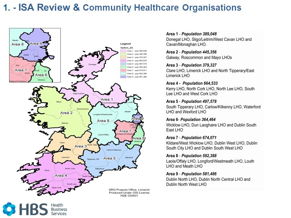 1. - ISA Review & Community Healthcare Organisations