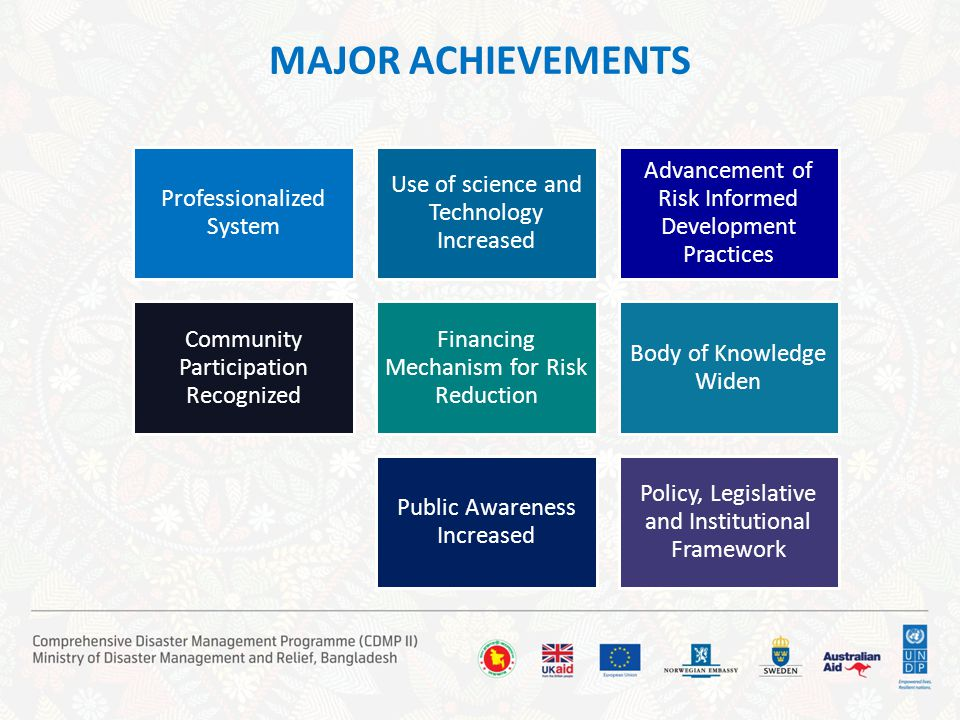 MAJOR ACHIEVEMENTS Professionalized System Use of science and Technology Increased Advancement of Risk Informed Development Practices Community Partic