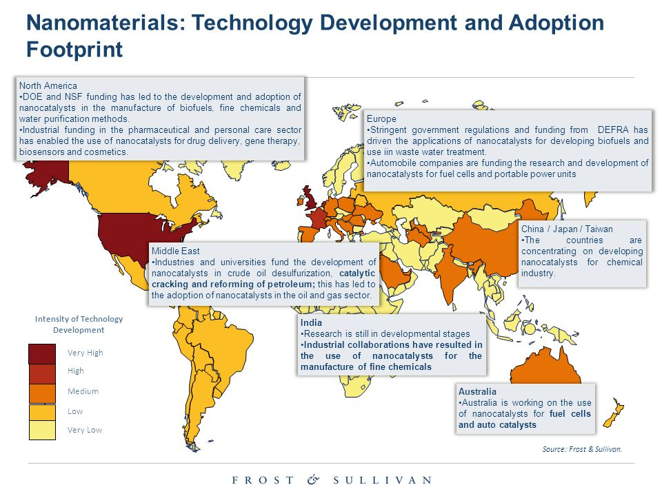 Nanomaterials: Technology Development and Adoption Footprint North America DOE and NSF funding has led to the development and adoption of nanocatalyst