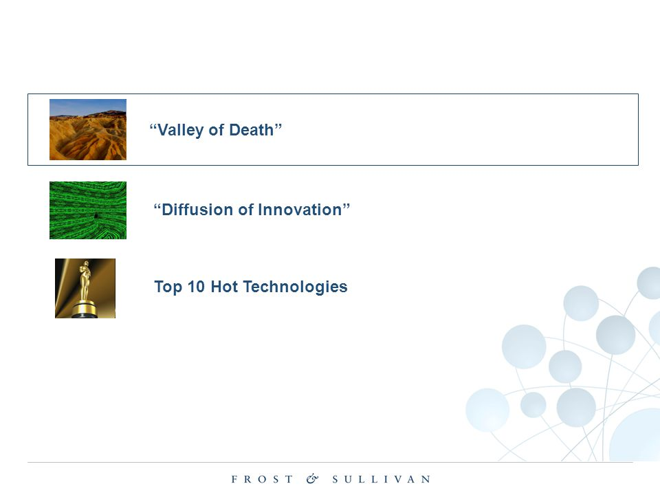 "Global Top 10 Hot Technologies to Invest ""Valley of Death"" ""Diffusion of Innovation"" Top 10 Hot Technologies"