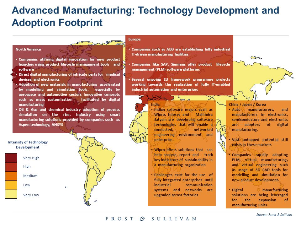 Advanced Manufacturing: Technology Development and Adoption Footprint North America Companies utilizing digital innovation for new product launches us