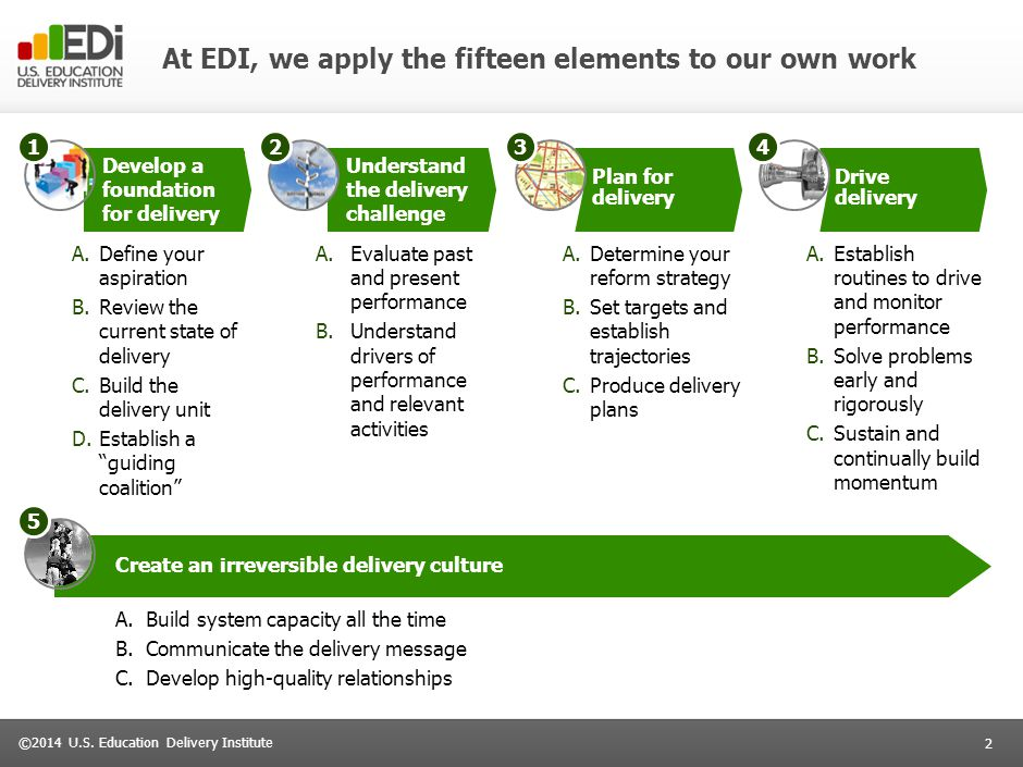 2 ©2014 U.S. Education Delivery Institute At EDI, we apply the fifteen elements to our own work Develop a foundation for delivery Understand the deliv
