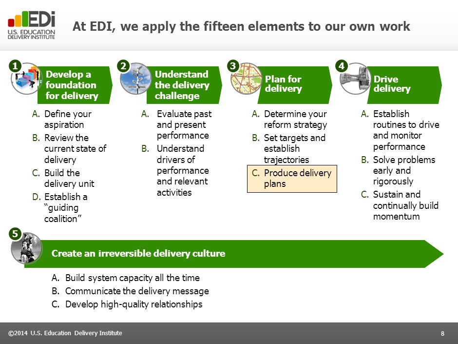 8 ©2014 U.S. Education Delivery Institute At EDI, we apply the fifteen elements to our own work Develop a foundation for delivery Understand the deliv