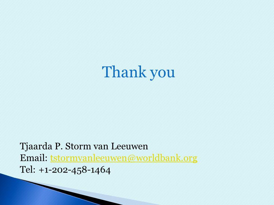 Thank you Tjaarda P.