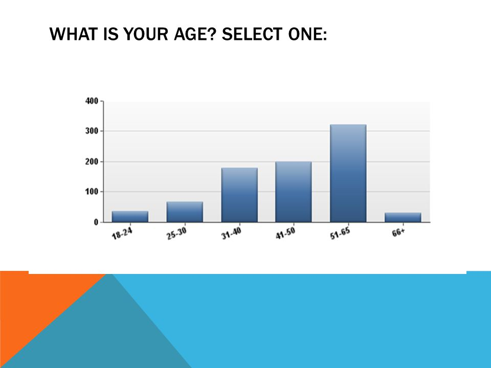WHAT IS YOUR AGE SELECT ONE: