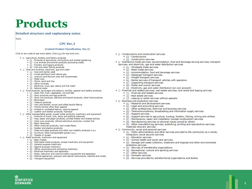 Products 5