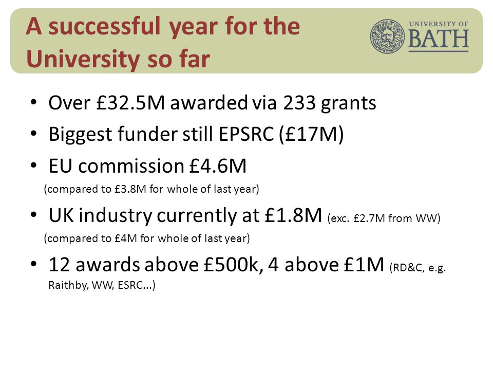 A successful year for the University so far Over £32.5M awarded via 233 grants Biggest funder still EPSRC (£17M) EU commission £4.6M (compared to £3.8M for whole of last year) UK industry currently at £1.8M (exc.