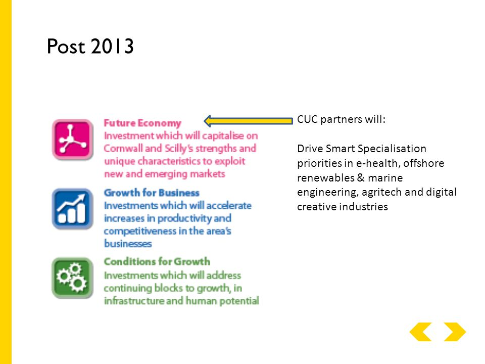 Post 2013 CUC partners will: Drive Smart Specialisation priorities in e-health, offshore renewables & marine engineering, agritech and digital creative industries