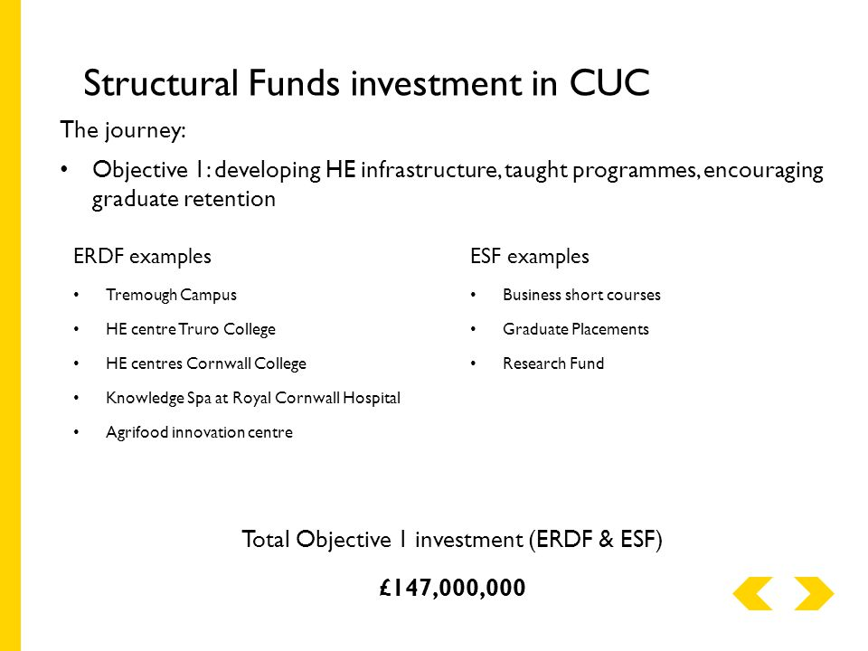 Structural Funds investment in CUC The journey: Objective 1: developing HE infrastructure, taught programmes, encouraging graduate retention ERDF examples Tremough Campus HE centre Truro College HE centres Cornwall College Knowledge Spa at Royal Cornwall Hospital Agrifood innovation centre Total Objective 1 investment (ERDF & ESF) £147,000,000 ESF examples Business short courses Graduate Placements Research Fund