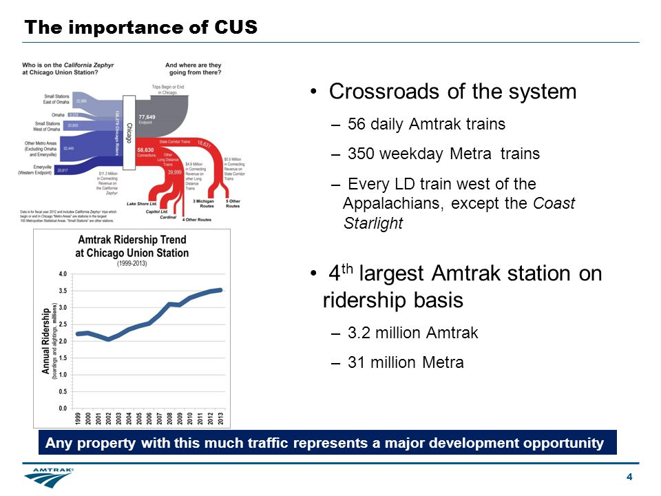The importance of CUS Crossroads of the system – 56 daily Amtrak trains – 350 weekday Metra trains – Every LD train west of the Appalachians, except the Coast Starlight 4 th largest Amtrak station on ridership basis – 3.2 million Amtrak – 31 million Metra 4 Any property with this much traffic represents a major development opportunity