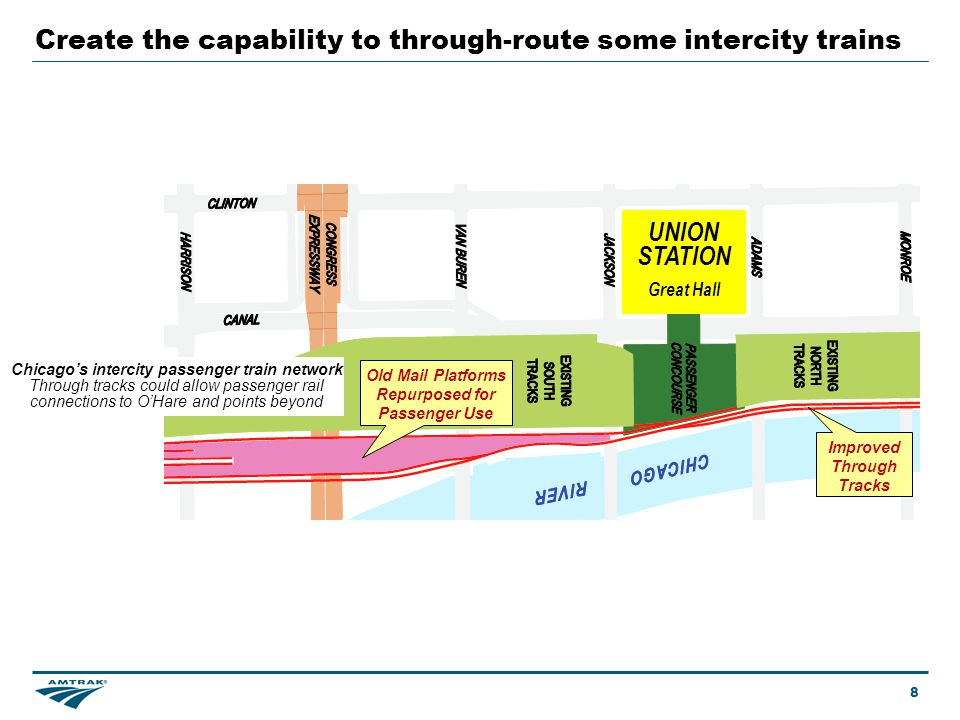 Create the capability to through-route some intercity trains 8 UNION STATION Great Hall Old Mail Platforms Repurposed for Passenger Use Improved Through Tracks Chicago's intercity passenger train network Through tracks could allow passenger rail connections to O'Hare and points beyond