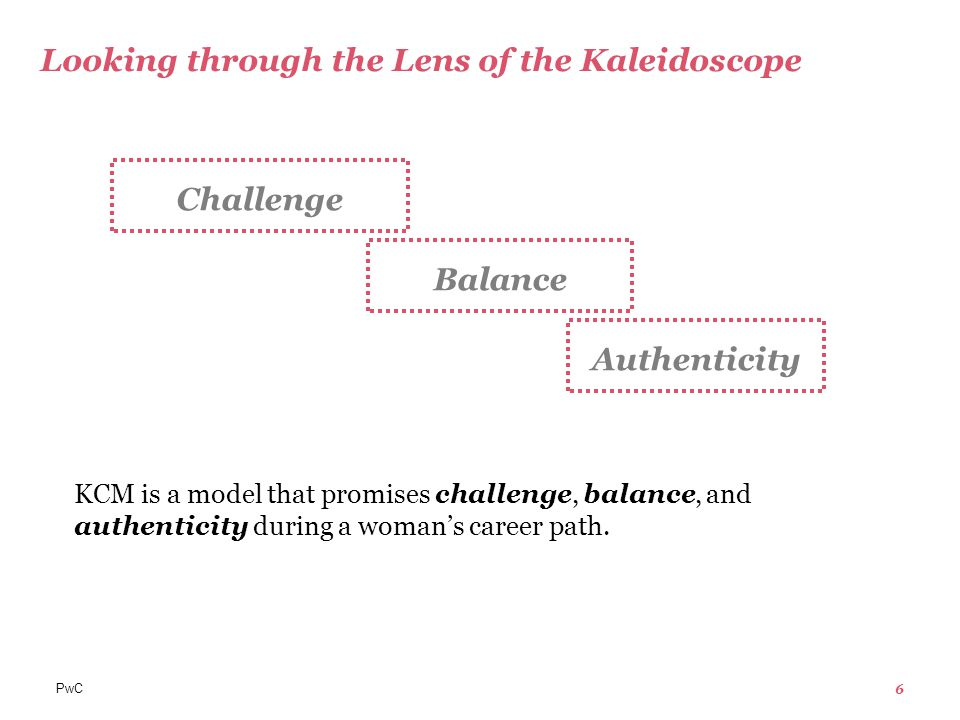PwC 7 The ABCs of the Kaleidoscope Career Model ChallengeBalanceAuthenticity Challenge, which is common among women in early career stage, is best described as the voltage of work achievement.
