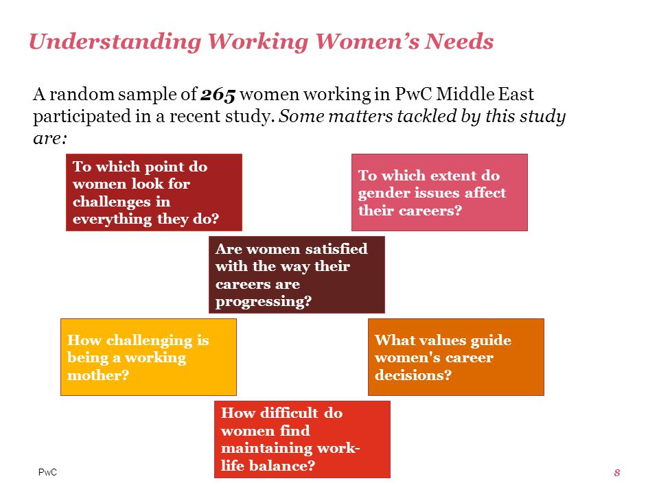 PwC 8 Understanding Working Women's Needs To which point do women look for challenges in everything they do.