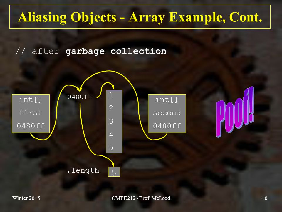 Winter 2015CMPE212 - Prof. McLeod10 Aliasing Objects - Array Example, Cont.