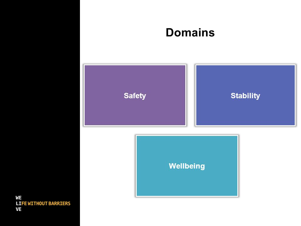 Domains SafetyStability Wellbeing