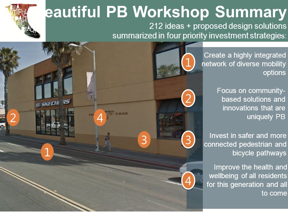 Beautiful PB Workshop Summary 212 ideas + proposed design solutions summarized in four priority investment strategie s: Create a highly integrated network of diverse mobility options Invest in safer and more connected pedestrian and bicycle pathways Focus on community- based solutions and innovations that are uniquely PB Improve the health and wellbeing of all residents for this generation and all to come