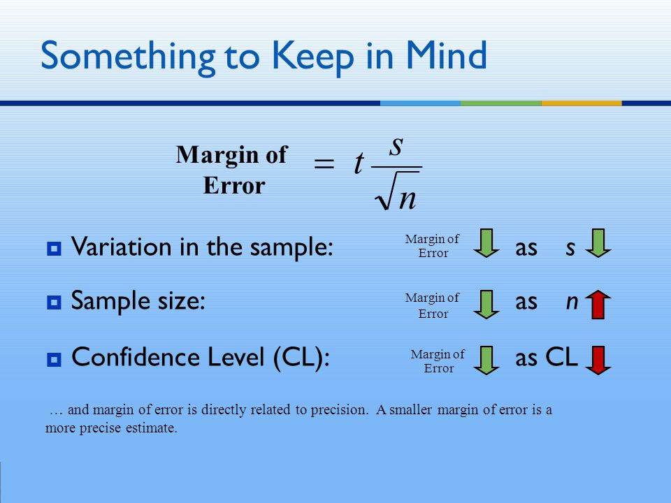 Something to Keep in Mind snsn  t Margin of Error  Variation in the sample: Sample size: Confidence Level (CL): as s as n as CL Margin of Error Margin of Error Margin of Error … and margin of error is directly related to precision.