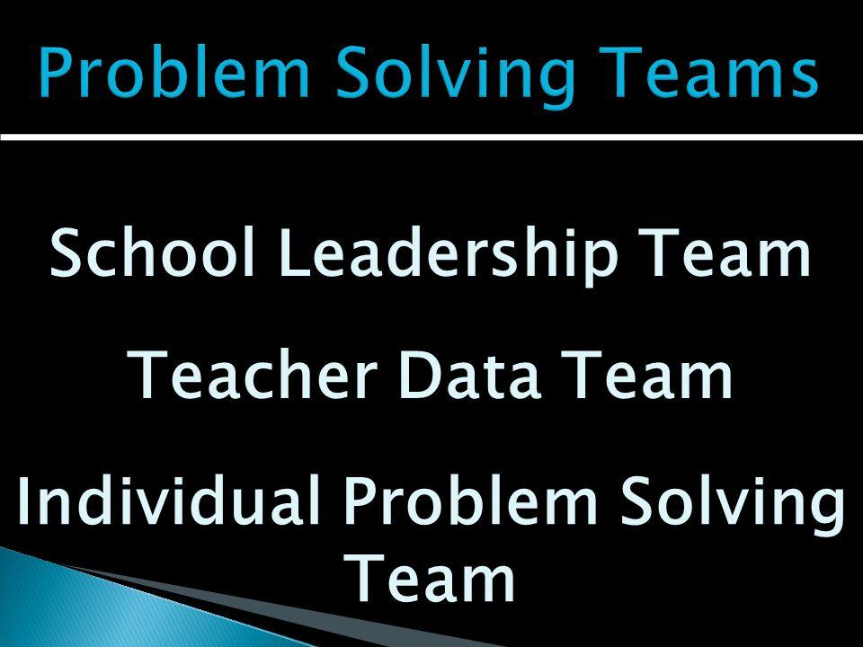 School Leadership Team Teacher Data Team Individual Problem Solving Team