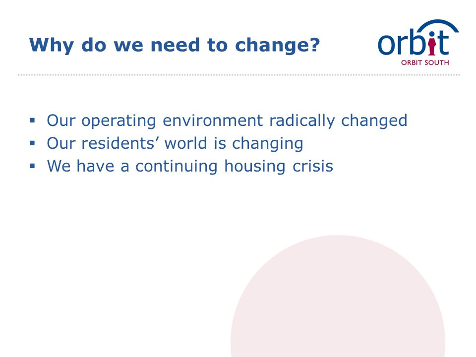Why do we need to change?  Our operating environment radically changed  Our residents' world is changing  We have a continuing housing crisis