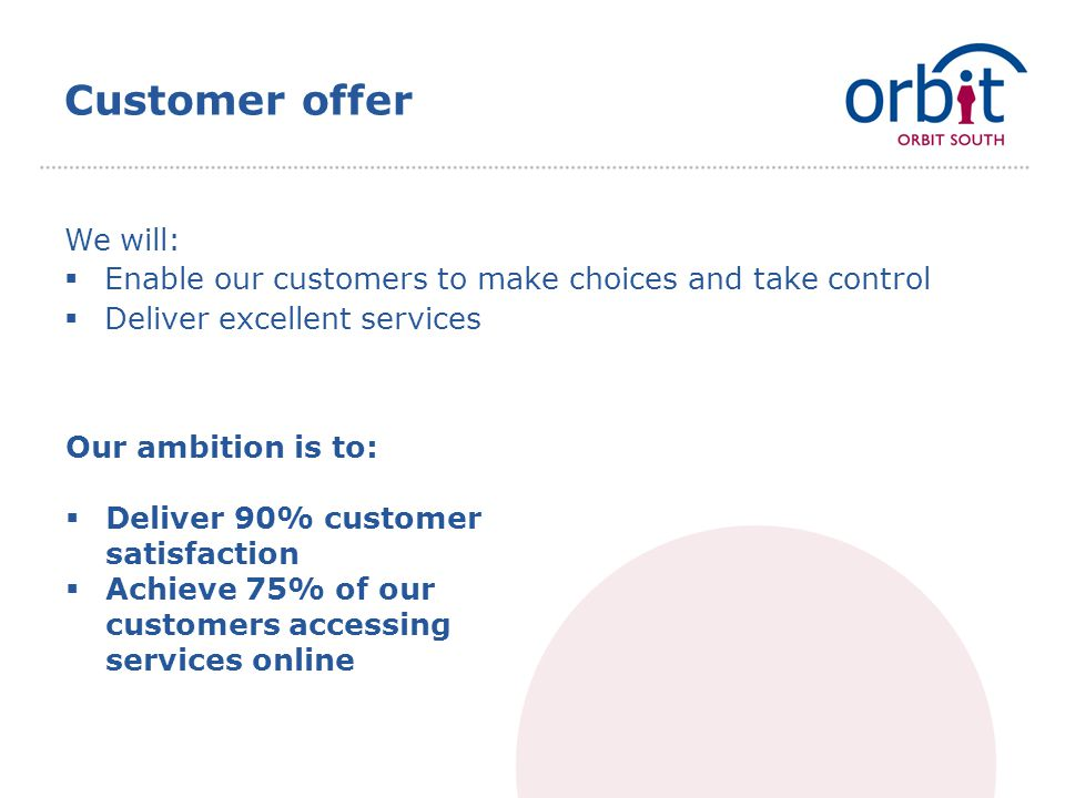 Customer offer We will:  Enable our customers to make choices and take control  Deliver excellent services Our ambition is to:  Deliver 90% custome