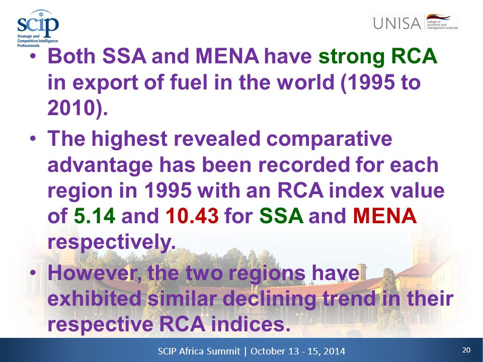 20 SCIP Africa Summit | October 13 - 15, 2014 Both SSA and MENA have strong RCA in export of fuel in the world (1995 to 2010).
