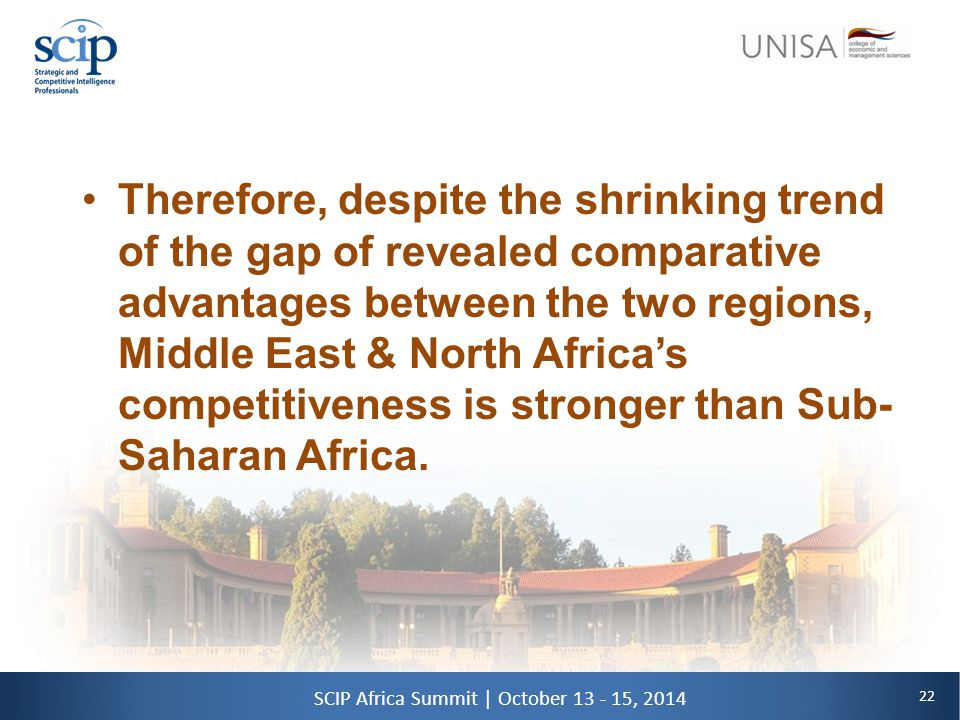 22 SCIP Africa Summit | October 13 - 15, 2014 Therefore, despite the shrinking trend of the gap of revealed comparative advantages between the two regions, Middle East & North Africa's competitiveness is stronger than Sub- Saharan Africa.