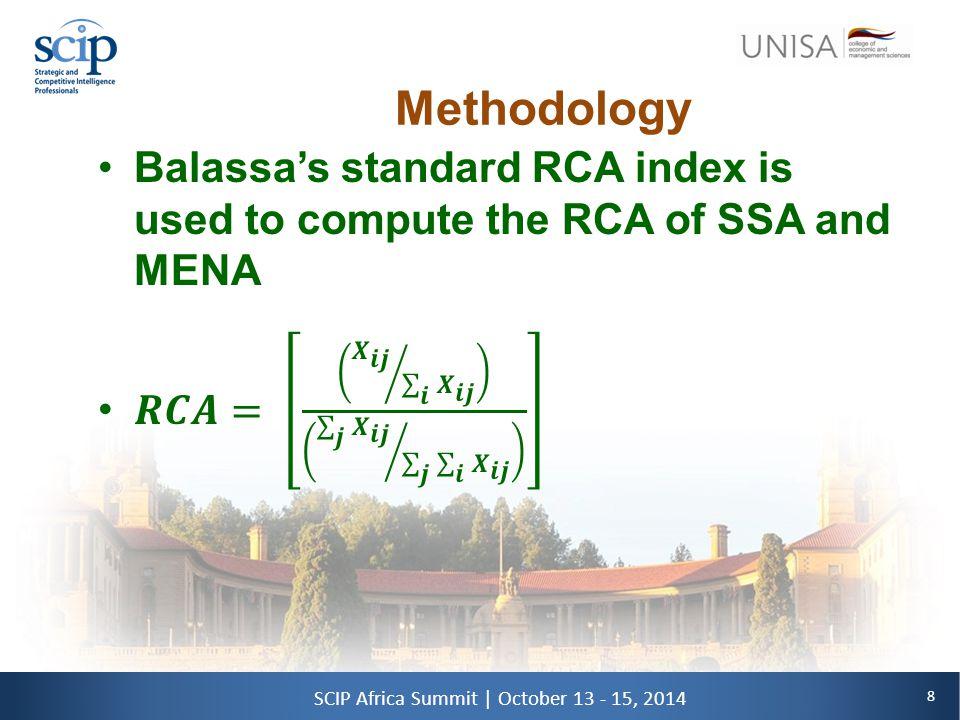 8 SCIP Africa Summit   October 13 - 15, 2014 Methodology