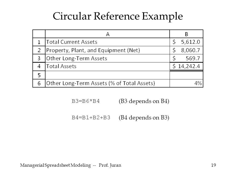 Managerial Spreadsheet Modeling -- Prof.