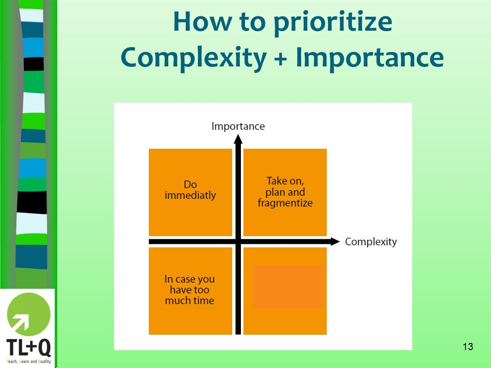 How to prioritize Complexity + Importance 13