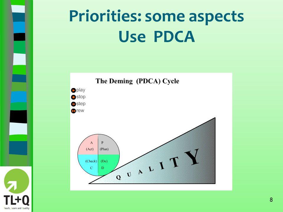 Formulate priorities in a SMARTI way 19