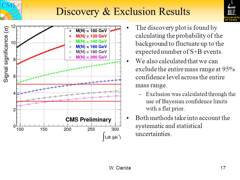Discovery & Exclusion Results The discovery plot is found by calculating the probability of the background to fluctuate up to the expected number of S+B events.
