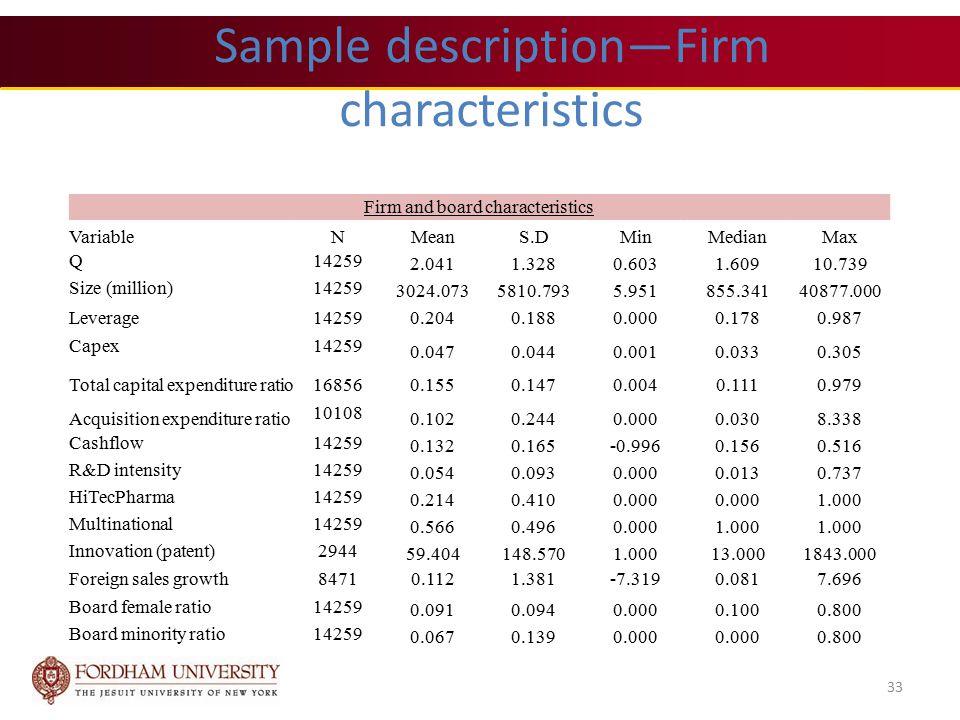Sample description—Firm characteristics 33 Firm and board characteristics VariableNMeanS.DMinMedianMax Q14259 2.0411.3280.6031.60910.739 Size (million