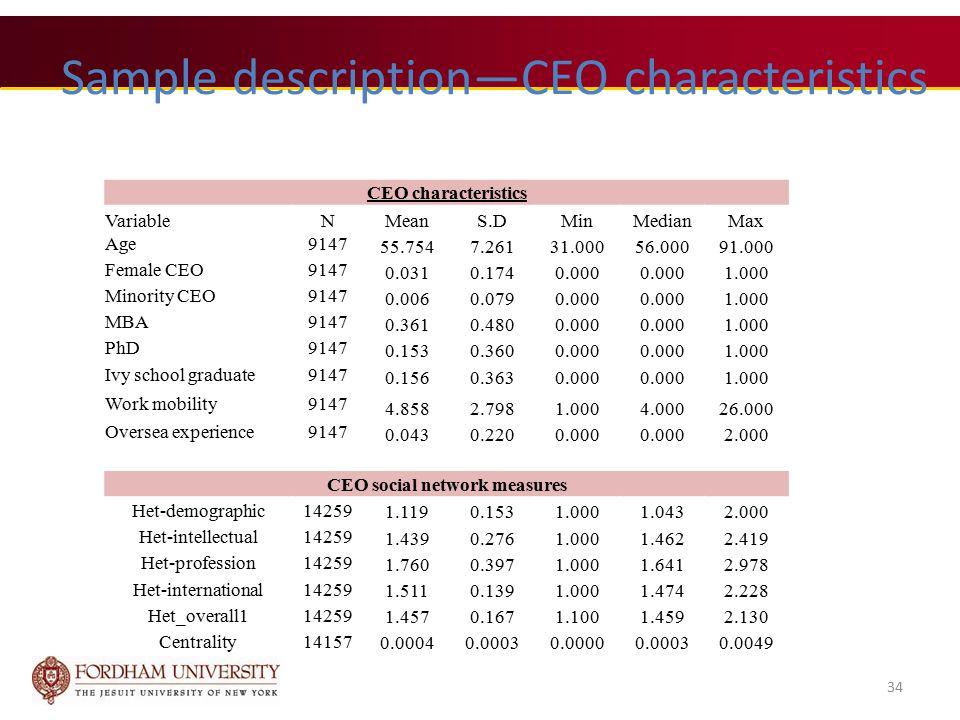 Sample description—CEO characteristics 34 CEO characteristics VariableNMeanS.DMinMedianMax Age9147 55.7547.26131.00056.00091.000 Female CEO9147 0.0310