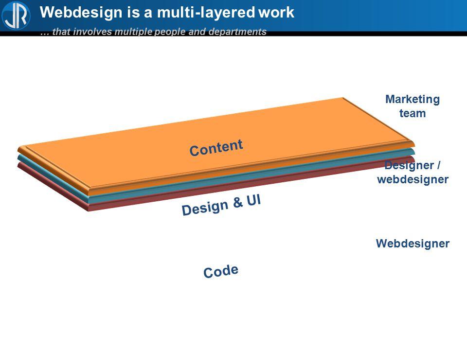 Webdesign is a multi-layered work … that involves multiple people and departments Content Design & UI Code Marketing team Designer / webdesigner Webdesigner