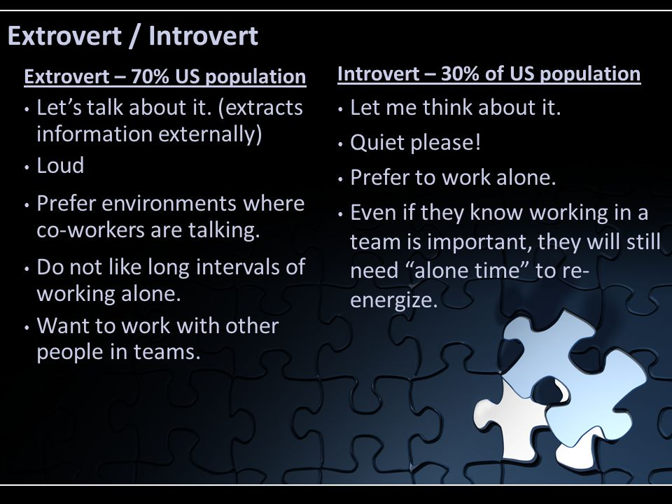 Extrovert – 70% US population Let's talk about it. (extracts information externally) Loud Prefer environments where co-workers are talking. Do not lik