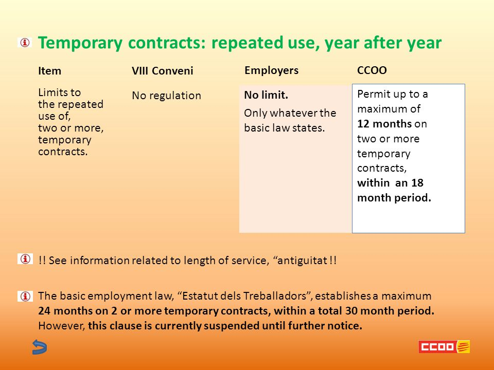 Item Temporary contracts: repeated use, year after year Employers VIII Conveni CCOO The basic employment law, Estatut dels Treballadors , establishes a maximum 24 months on 2 or more temporary contracts, within a total 30 month period.
