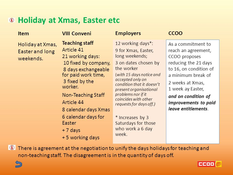 Item Holiday at Xmas, Easter etc Employers VIII Conveni CCOO Holiday at Xmas, Easter and long weekends.