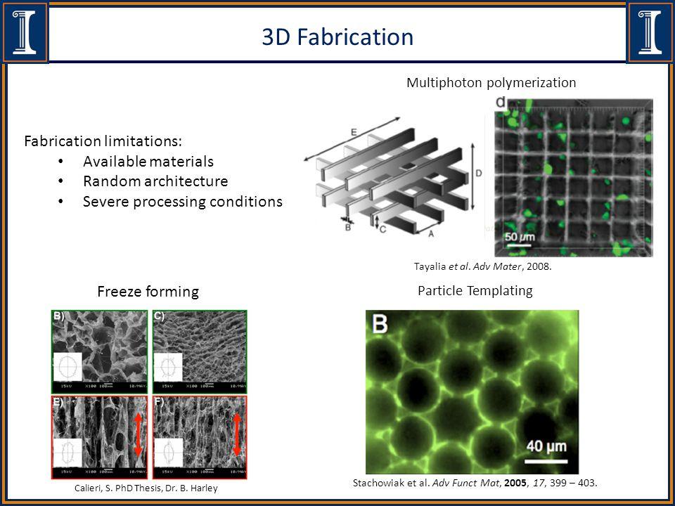 3D Fabrication Tayalia et al. Adv Mater, 2008. Lee et al.