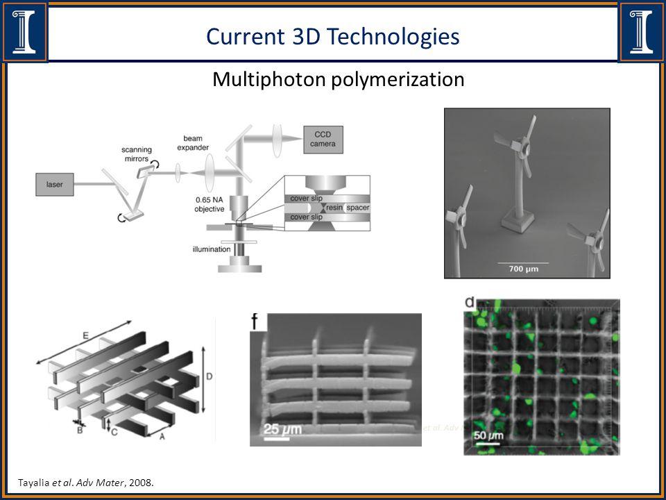 Current 3D Technologies Tayalia et al. Adv Mater, 2008. Multiphoton polymerization