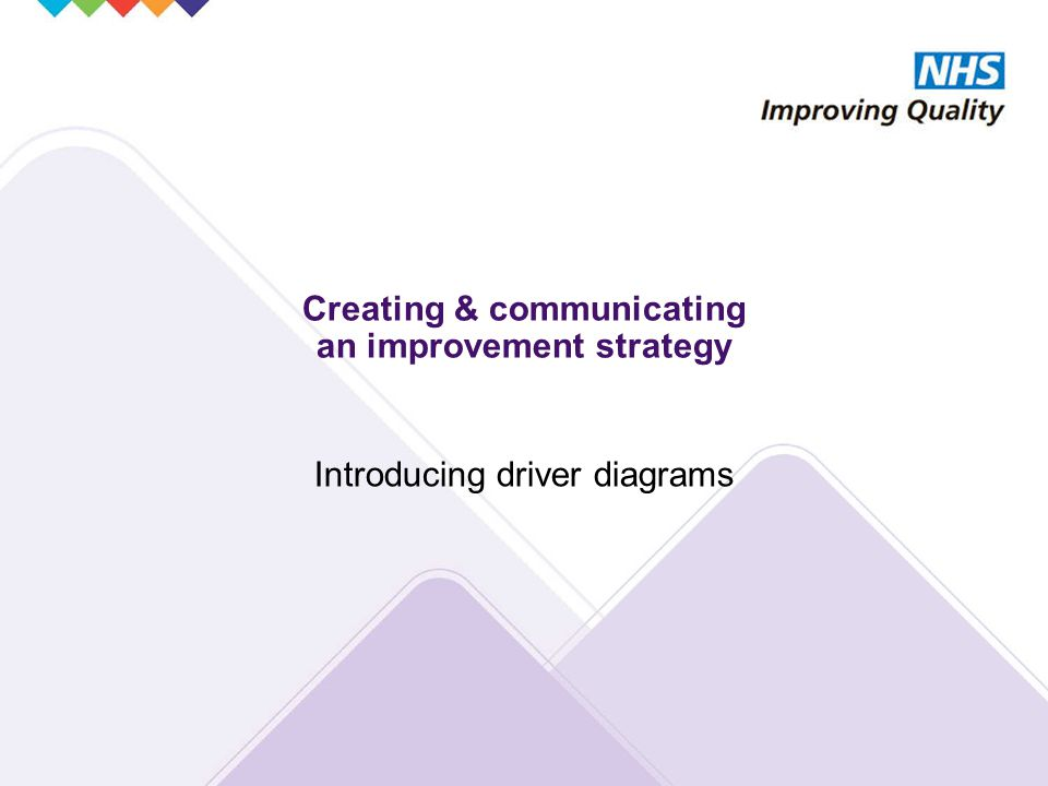 Creating & communicating an improvement strategy Introducing driver diagrams
