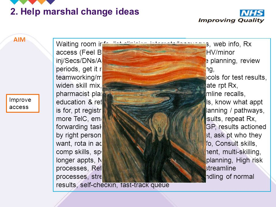 AIM Improve access 2. Help marshal change ideas Waiting room info, list clinician interests/languages, web info, Rx access (Feel Better Faster), signp