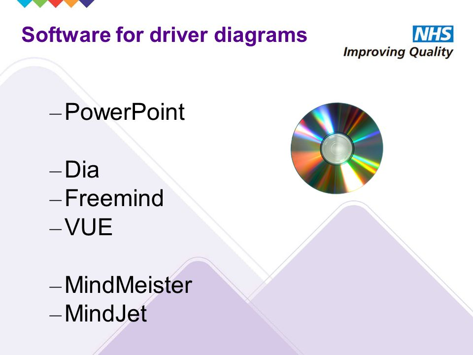 Software for driver diagrams – PowerPoint – Dia – Freemind – VUE – MindMeister – MindJet