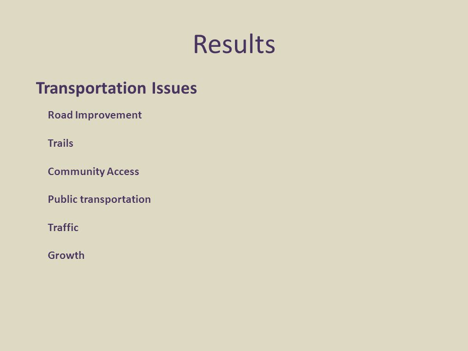 Results Transportation Issues Road Improvement Trails Community Access Public transportation Traffic Growth