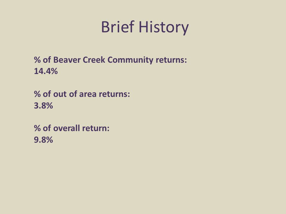 Brief History % of Beaver Creek Community returns: 14.4% % of out of area returns: 3.8% % of overall return: 9.8%