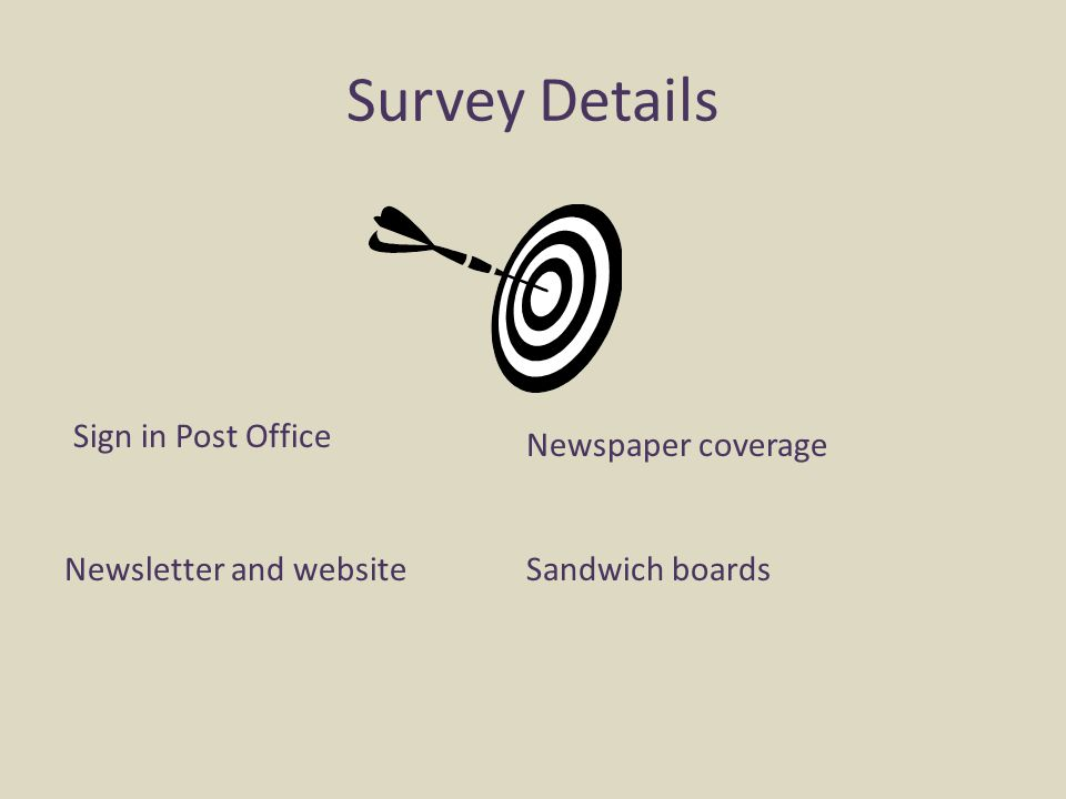 Survey Details Sign in Post Office Newspaper coverage Newsletter and websiteSandwich boards