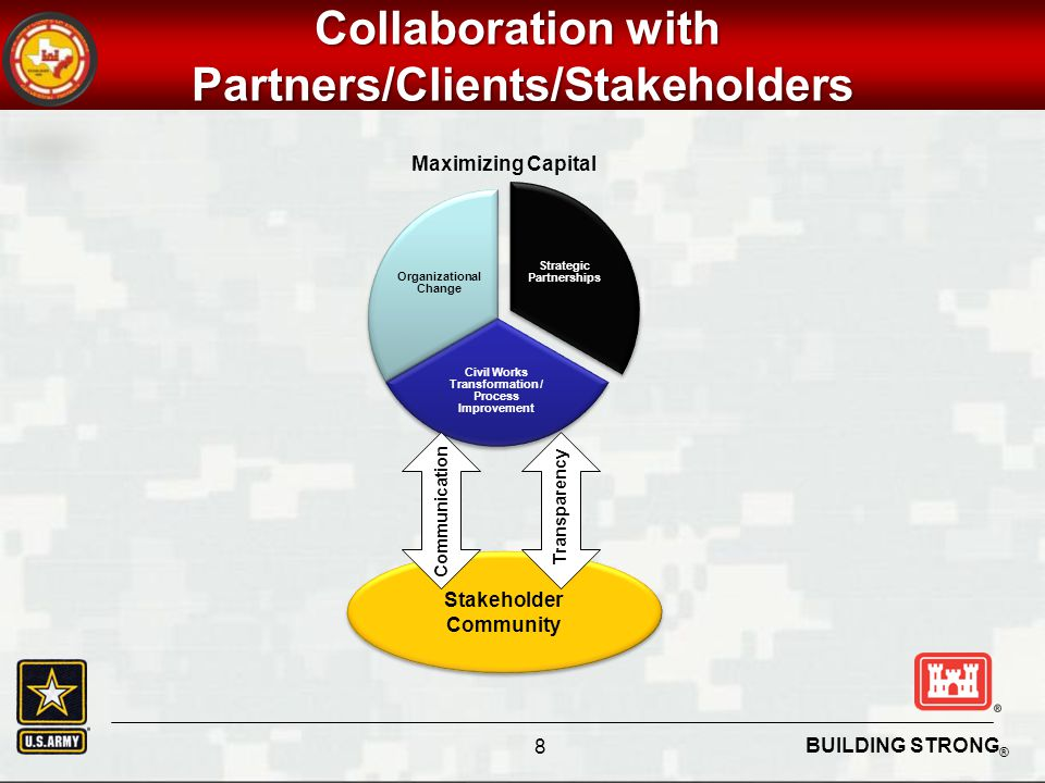 BUILDING STRONG ® Stakeholder Community Stakeholder Community Communication Transparency Maximizing Capital 8 Collaboration with Partners/Clients/Stakeholders
