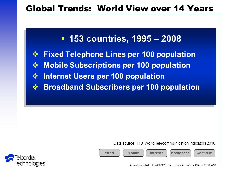 Adam Drobot – IEEE WCNC 2010 – Sydney, Australia – 19 April 2010 – 16 Global Trends: World View over 14 Years  153 countries, 1995 – 2008  Fixed Telephone Lines per 100 population  Mobile Subscriptions per 100 population  Internet Users per 100 population  Broadband Subscribers per 100 population  153 countries, 1995 – 2008  Fixed Telephone Lines per 100 population  Mobile Subscriptions per 100 population  Internet Users per 100 population  Broadband Subscribers per 100 population Data source: ITU World Telecommunication Indicators 2010 InternetBroadbandContinue FixedMobile