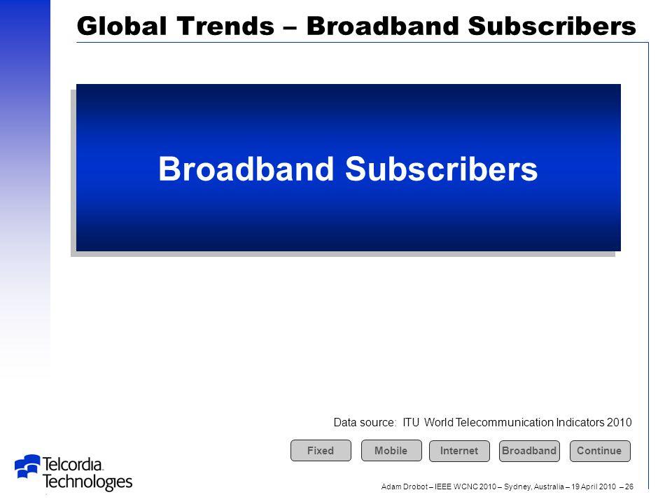Adam Drobot – IEEE WCNC 2010 – Sydney, Australia – 19 April 2010 – 26 Global Trends – Broadband Subscribers Broadband Subscribers Data source: ITU World Telecommunication Indicators 2010 InternetBroadbandContinue FixedMobile