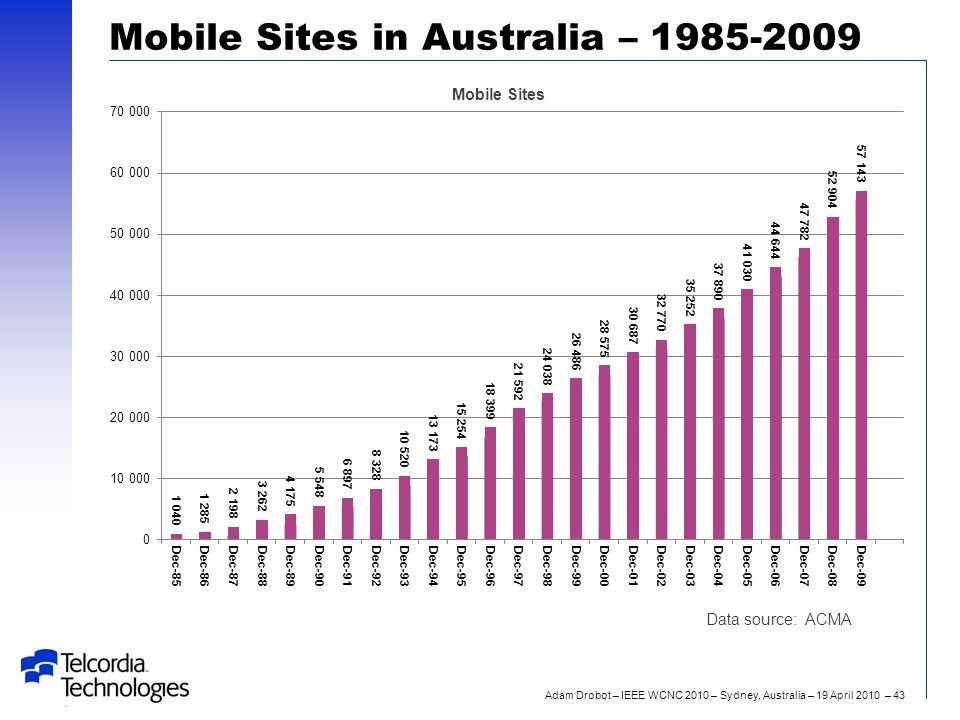 Adam Drobot – IEEE WCNC 2010 – Sydney, Australia – 19 April 2010 – 43 Mobile Sites in Australia – 1985-2009 Data source: ACMA Mobile Sites