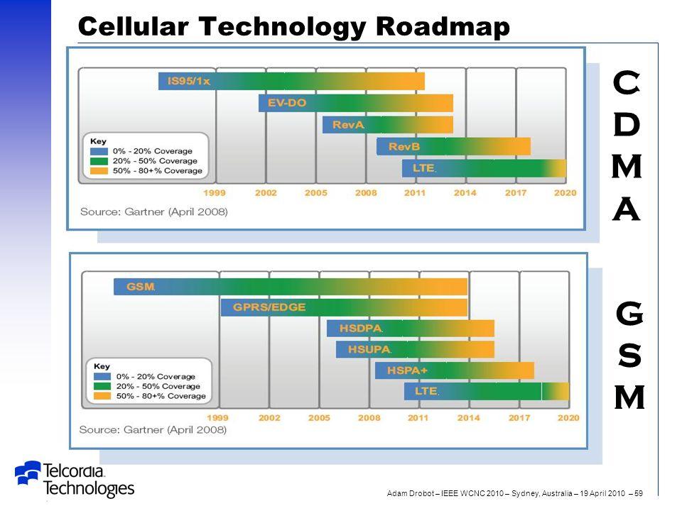 Adam Drobot – IEEE WCNC 2010 – Sydney, Australia – 19 April 2010 – 59 Cellular Technology Roadmap CDMACDMA GSMGSM